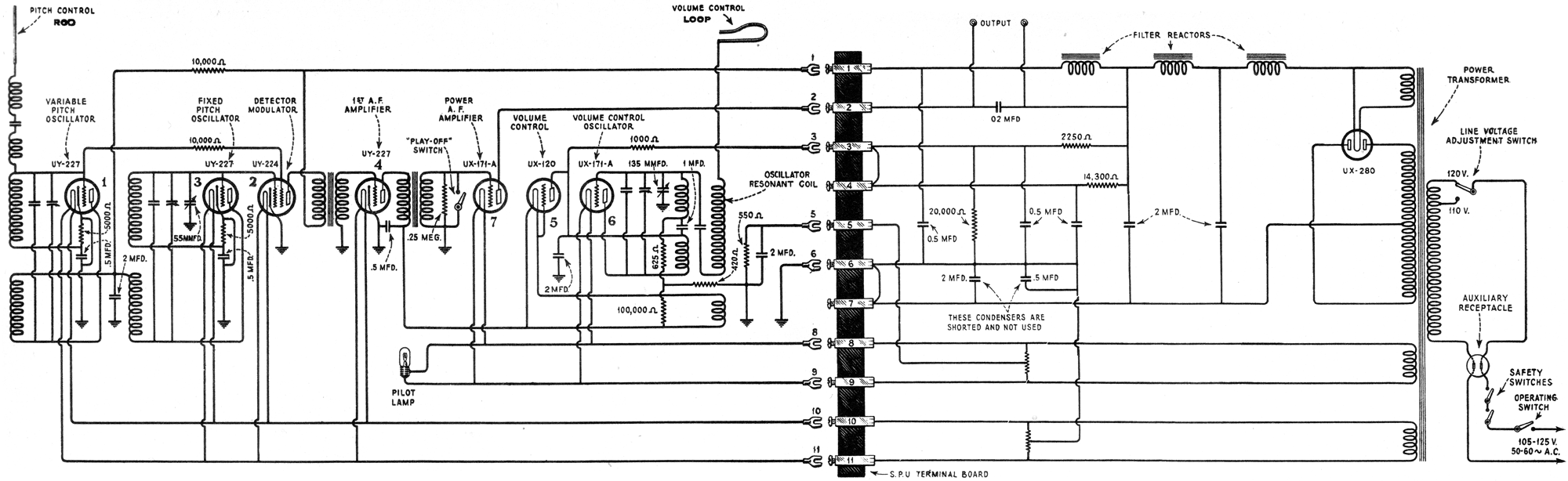 Schematics And Manuals Diagram Rca Theremin Schematic